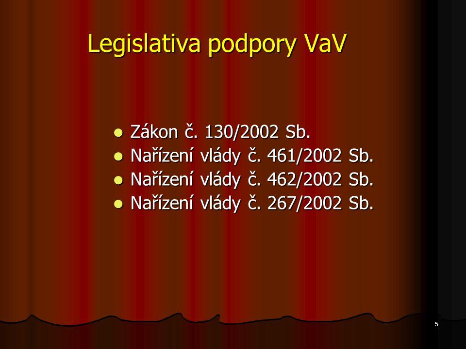 5 Legislativa podpory VaV Zákon č. 130/2002 Sb. Zákon č. 130/2002 Sb. Nařízení vlády č. 461/2002 Sb. Nařízení vlády č. 461/2002 Sb. Nařízení vlády č.