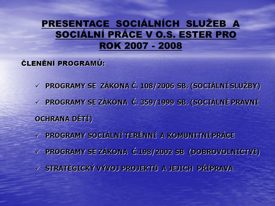PRESENTACE SOCIÁLNÍCH SLUŽEB A SOCIÁLNÍ PRÁCE V O.S. ESTER PRO ROK 2007 - 2008 ČLENĚNÍ PROGRAMŮ: PROGRAMY SE ZÁKONA Č. 108/2006 SB. (SOCIÁLNÍ SLUŽBY)