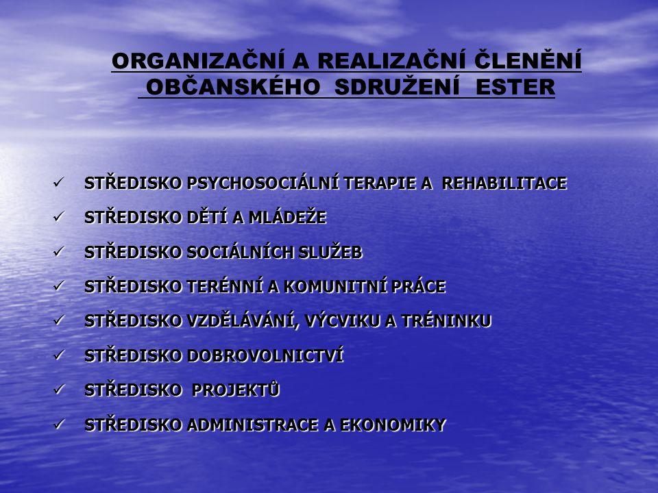 ORGANIZAČNÍ A REALIZAČNÍ ČLENĚNÍ OBČANSKÉHO SDRUŽENÍ ESTER STŘEDISKO PSYCHOSOCIÁLNÍ TERAPIE A REHABILITACE STŘEDISKO PSYCHOSOCIÁLNÍ TERAPIE A REHABILI