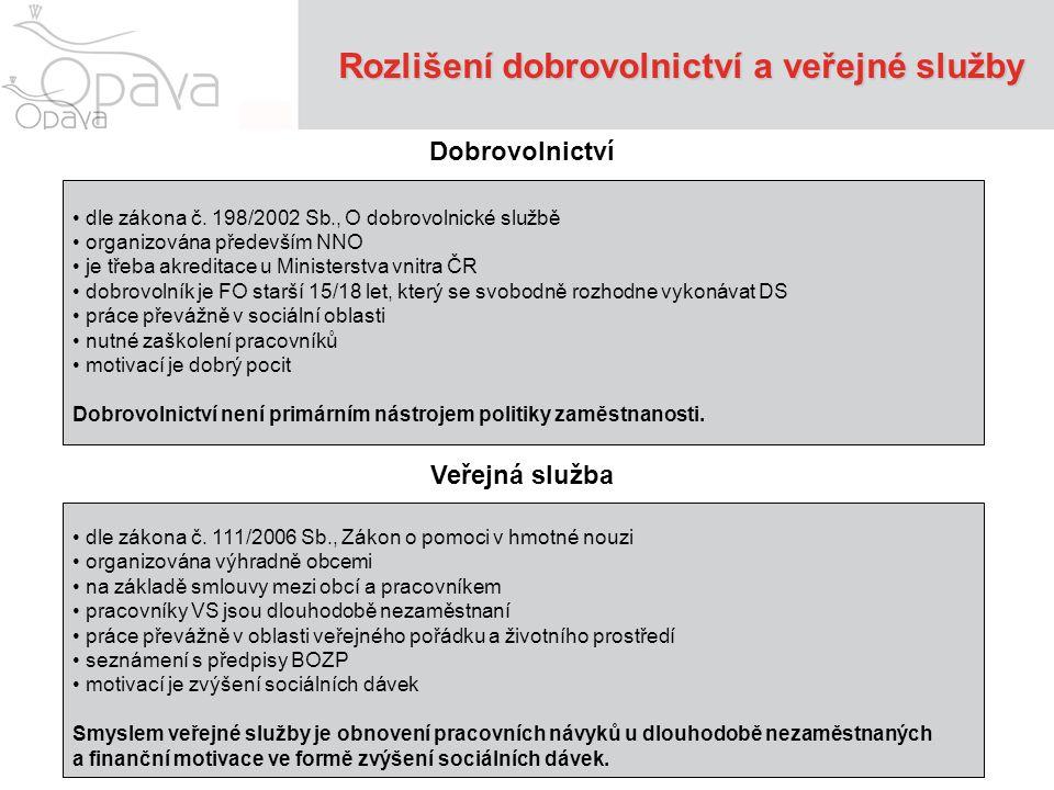 Rozlišení dobrovolnictví a veřejné služby dle zákona č. 198/2002 Sb., O dobrovolnické službě organizována především NNO je třeba akreditace u Minister