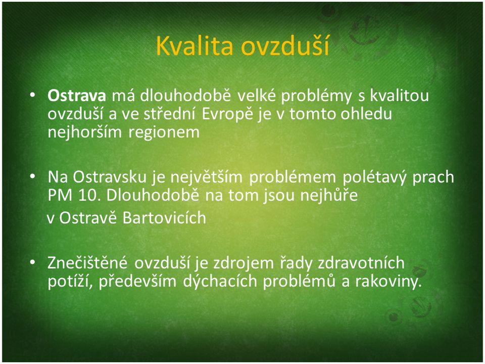 Kvalita ovzduší Ostrava má dlouhodobě velké problémy s kvalitou ovzduší a ve střední Evropě je v tomto ohledu nejhorším regionem Na Ostravsku je největším problémem polétavý prach PM 10.