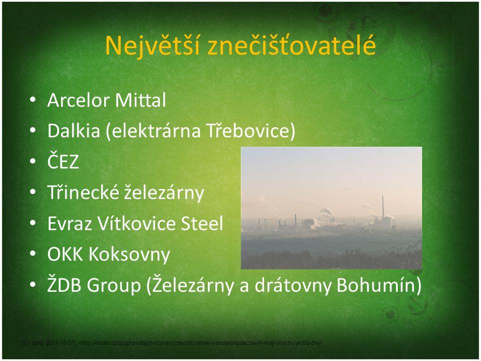 Největší znečišťovatelé Arcelor Mittal Dalkia (elektrárna Třebovice) ČEZ Třinecké železárny Evraz Vítkovice Steel OKK Koksovny ŽDB Group (Železárny a drátovny Bohumín) [1 - zdroj.