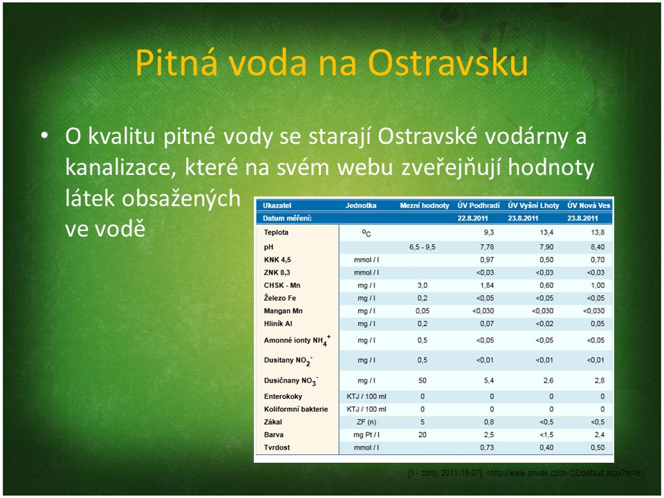 Pitná voda na Ostravsku O kvalitu pitné vody se starají Ostravské vodárny a kanalizace, které na svém webu zveřejňují hodnoty látek obsažených ve vodě [1 - zdroj.