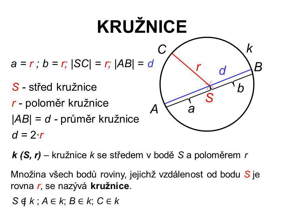 KRUH C B a = r ; b = r; |SC| = r; |AB| = d Množina všech bodů roviny, jejichž vzdálenost od bodu S je menší než r, se nazývá kruh.