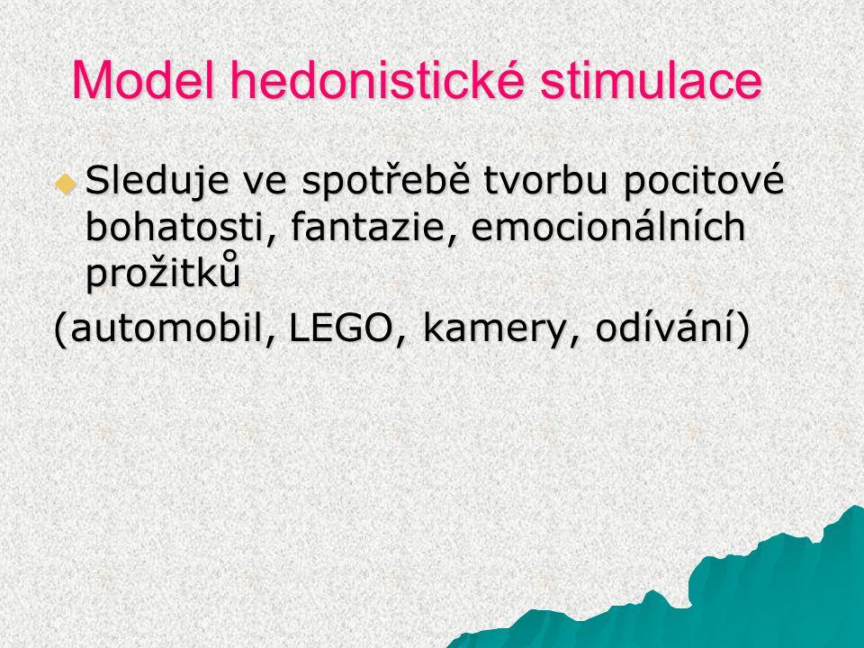 Model hedonistické stimulace  Sleduje ve spotřebě tvorbu pocitové bohatosti, fantazie, emocionálních prožitků (automobil, LEGO, kamery, odívání)