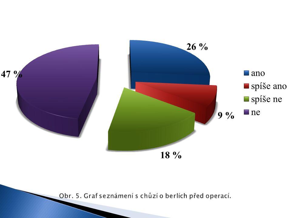 Výsledky:  Z respondentů 41% nepřesně definuje, co to je totální endoprotéza.