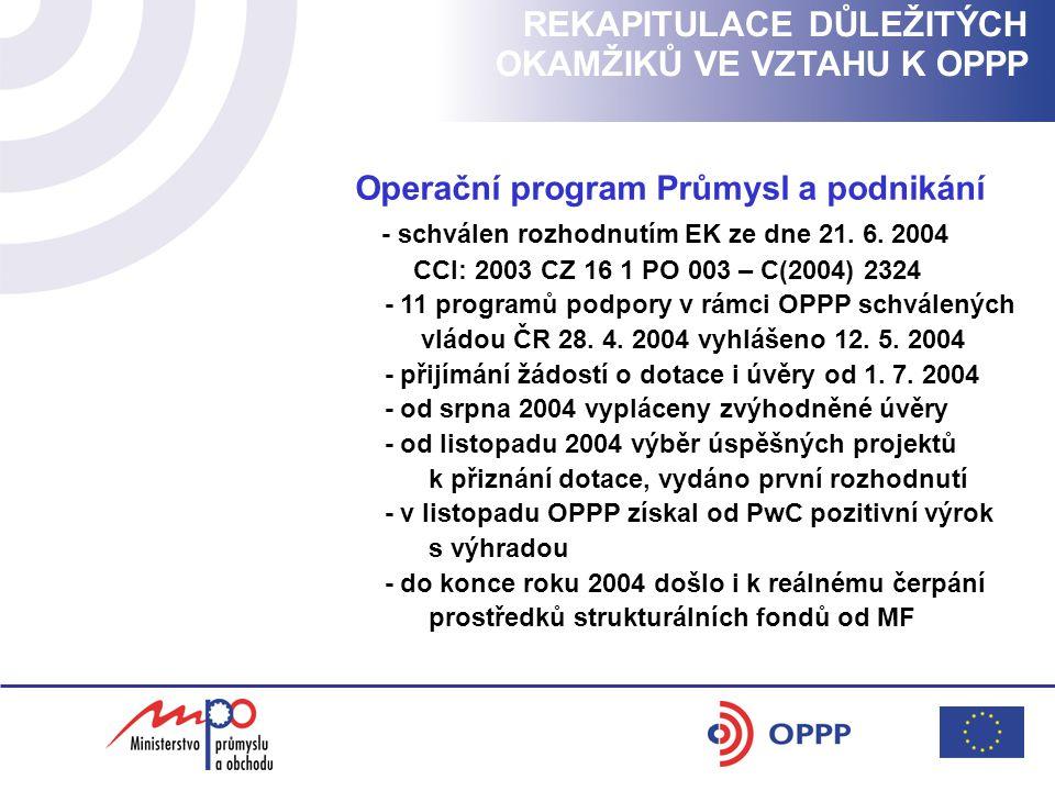 Operační program Průmysl a podnikání - schválen rozhodnutím EK ze dne 21. 6. 2004 CCI: 2003 CZ 16 1 PO 003 – C(2004) 2324 - 11 programů podpory v rámc