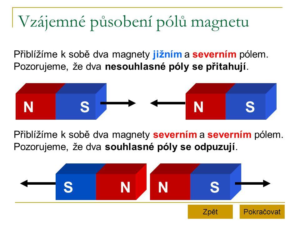 Vzájemné působení pólů magnetu PokračovatZpět NSNS Přiblížíme k sobě dva magnety jižním a severním pólem. Pozorujeme, že dva nesouhlasné póly se přita