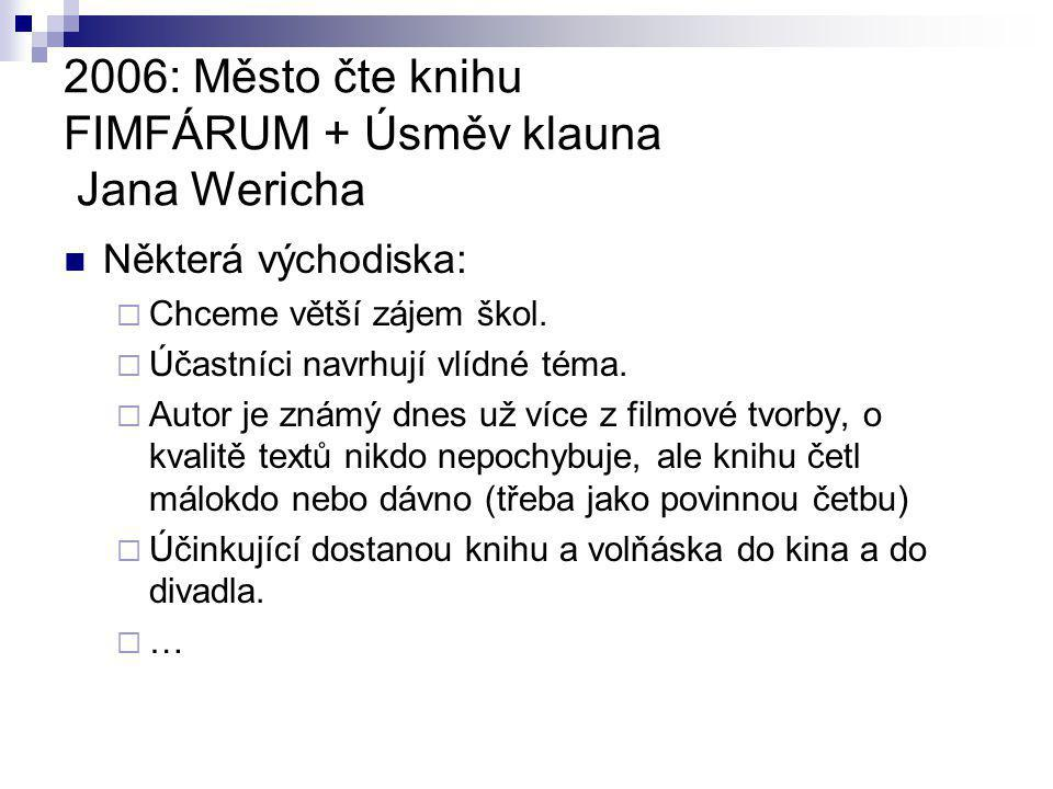 2006: Město čte knihu FIMFÁRUM + Úsměv klauna Jana Wericha Některá východiska:  Chceme větší zájem škol.  Účastníci navrhují vlídné téma.  Autor je