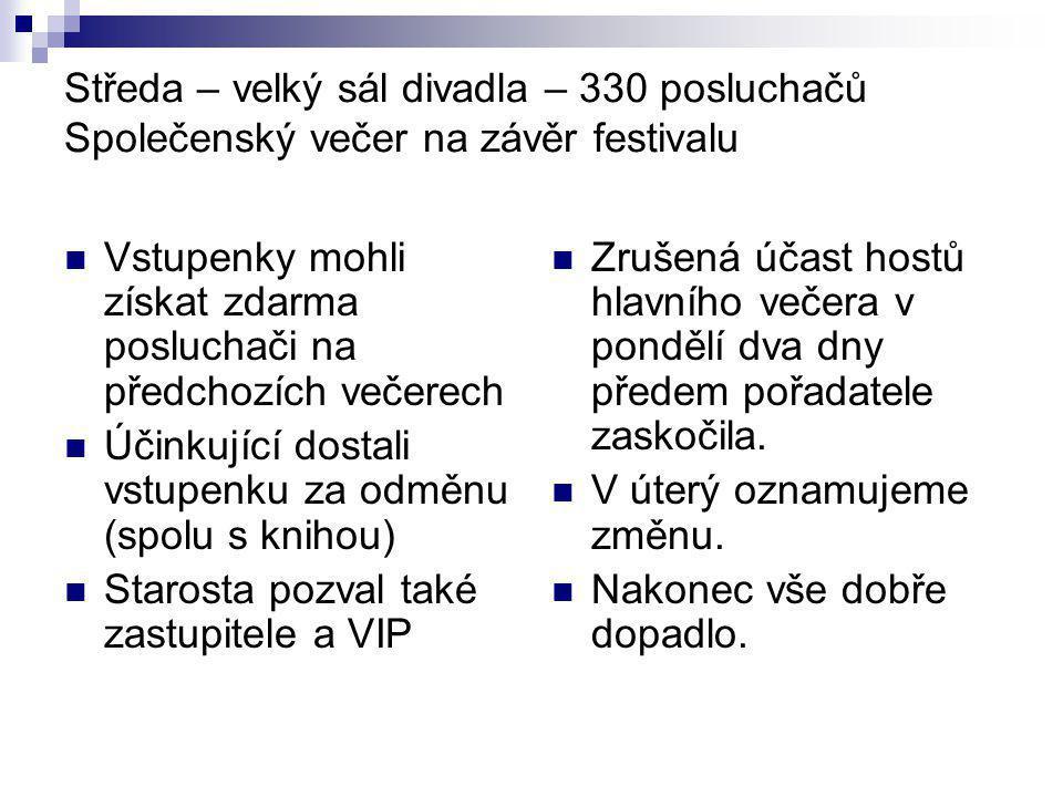 Středa – velký sál divadla – 330 posluchačů Společenský večer na závěr festivalu Vstupenky mohli získat zdarma posluchači na předchozích večerech Účinkující dostali vstupenku za odměnu (spolu s knihou) Starosta pozval také zastupitele a VIP Zrušená účast hostů hlavního večera v pondělí dva dny předem pořadatele zaskočila.