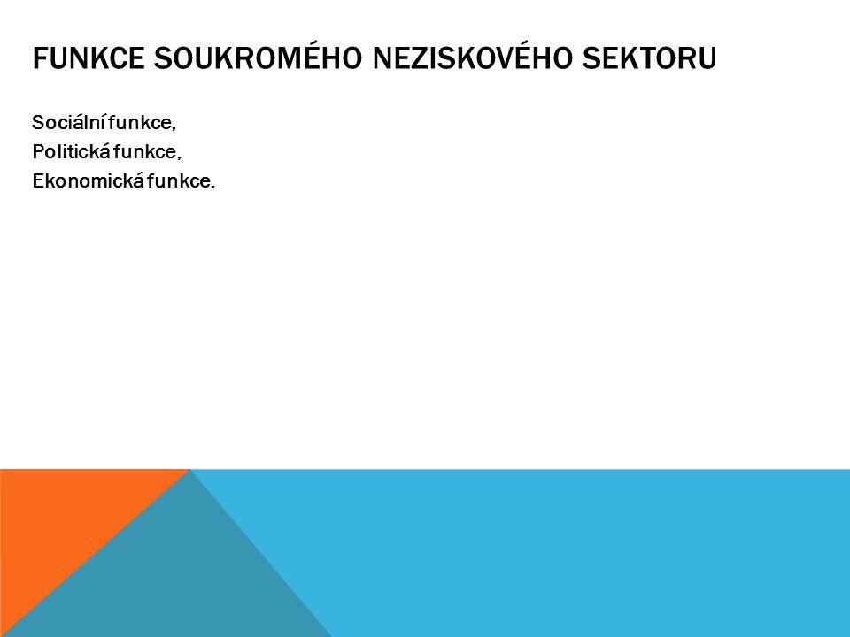 FUNKCE SOUKROMÉHO NEZISKOVÉHO SEKTORU Sociální funkce, Politická funkce, Ekonomická funkce.