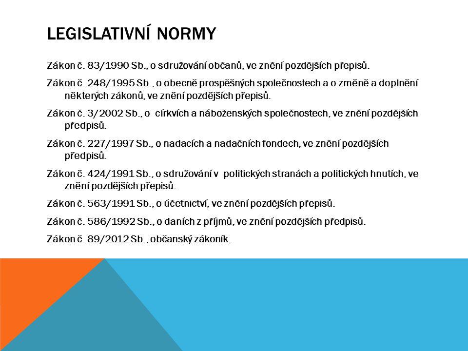 LEGISLATIVNÍ NORMY Zákon č. 83/1990 Sb., o sdružování občanů, ve znění pozdějších přepisů. Zákon č. 248/1995 Sb., o obecně prospěšných společnostech a