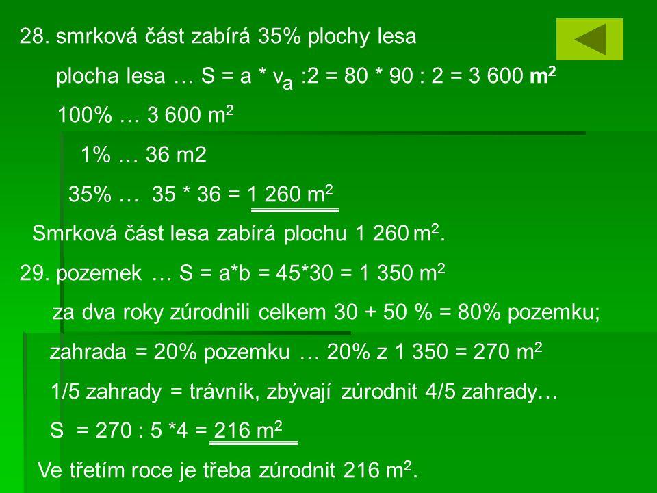 28. smrková část zabírá 35% plochy lesa plocha lesa … S = a * v a :2 = 80 * 90 : 2 = 3 600 m 2 100% … 3 600 m 2 1% … 36 m2 35% … 35 * 36 = 1 260 m 2 S