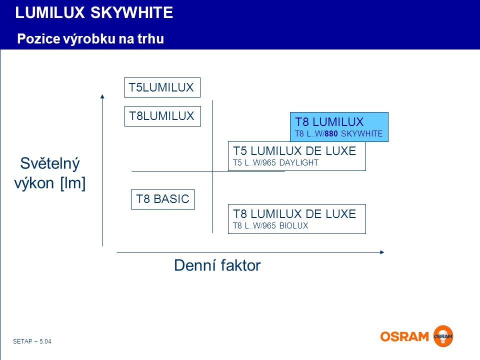 LUMILUX SKYWHITE SETAP – 5.04 Světelný výkon [lm] Denní faktor T8 BASIC T5LUMILUX T8 LUMILUX DE LUXE T8 L..W/965 BIOLUX T5 LUMILUX DE LUXE T5 L..W/965