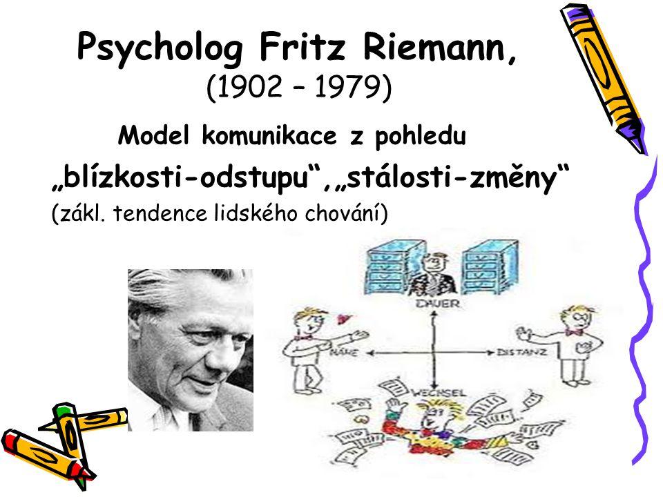 """Psycholog Fritz Riemann, (1902 – 1979) Model komunikace z pohledu """"blízkosti-odstupu"""",""""stálosti-změny"""" (zákl. tendence lidského chování)"""