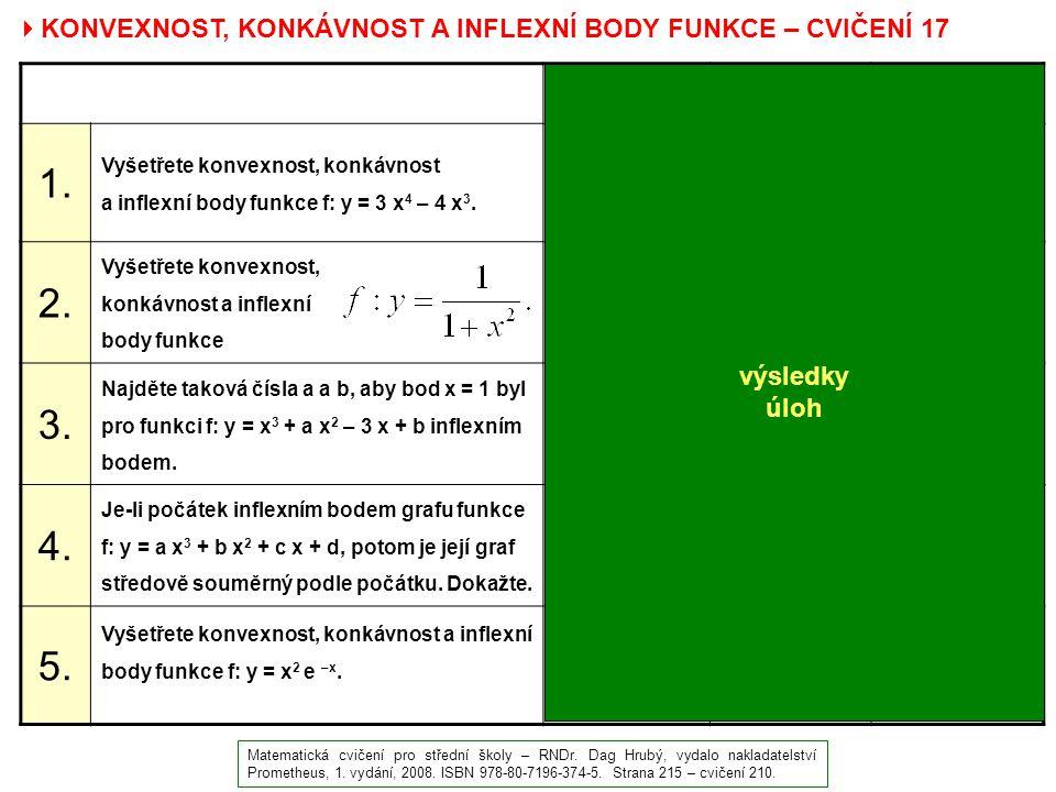  KONVEXNOST, KONKÁVNOST A INFLEXNÍ BODY FUNKCE – CVIČENÍ 17 Matematická cvičení pro střední školy – RNDr. Dag Hrubý, vydalo nakladatelství Prometheus