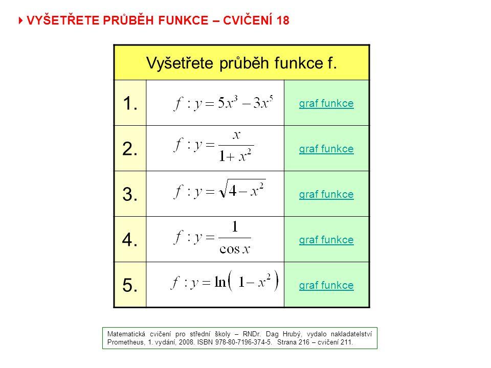  VYŠETŘETE PRŮBĚH FUNKCE – CVIČENÍ 18 Matematická cvičení pro střední školy – RNDr. Dag Hrubý, vydalo nakladatelství Prometheus, 1. vydání, 2008. ISB