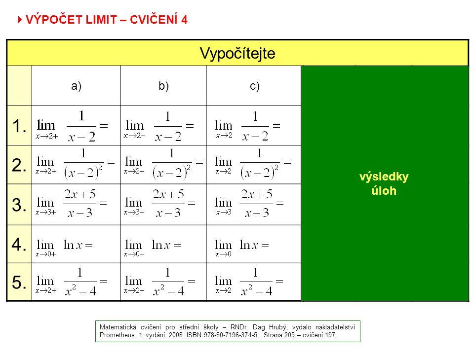  VÝPOČET LIMIT – CVIČENÍ 4 Matematická cvičení pro střední školy – RNDr. Dag Hrubý, vydalo nakladatelství Prometheus, 1. vydání, 2008. ISBN 978-80-71