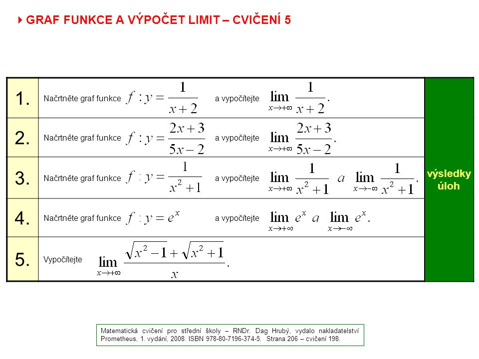  GRAF FUNKCE A VÝPOČET LIMIT – CVIČENÍ 5 Matematická cvičení pro střední školy – RNDr. Dag Hrubý, vydalo nakladatelství Prometheus, 1. vydání, 2008.