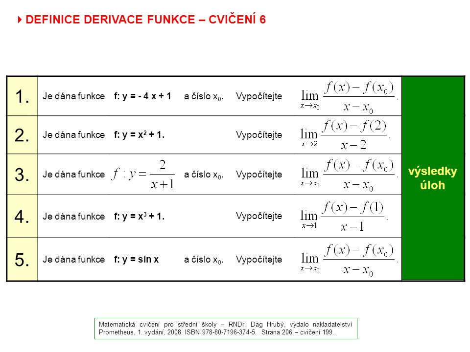  DEFINICE DERIVACE FUNKCE – CVIČENÍ 6 Matematická cvičení pro střední školy – RNDr. Dag Hrubý, vydalo nakladatelství Prometheus, 1. vydání, 2008. ISB