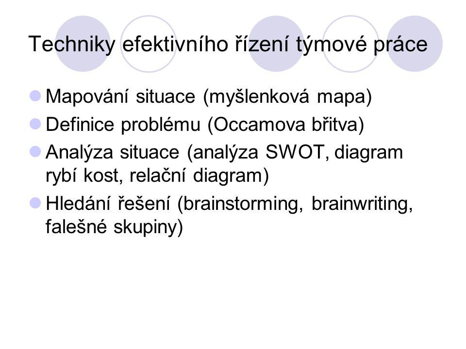 Techniky efektivního řízení týmové práce Mapování situace (myšlenková mapa) Definice problému (Occamova břitva) Analýza situace (analýza SWOT, diagram rybí kost, relační diagram) Hledání řešení (brainstorming, brainwriting, falešné skupiny)