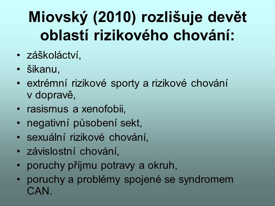 Miovský (2010) rozlišuje devět oblastí rizikového chování: záškoláctví, šikanu, extrémní rizikové sporty a rizikové chování v dopravě, rasismus a xeno