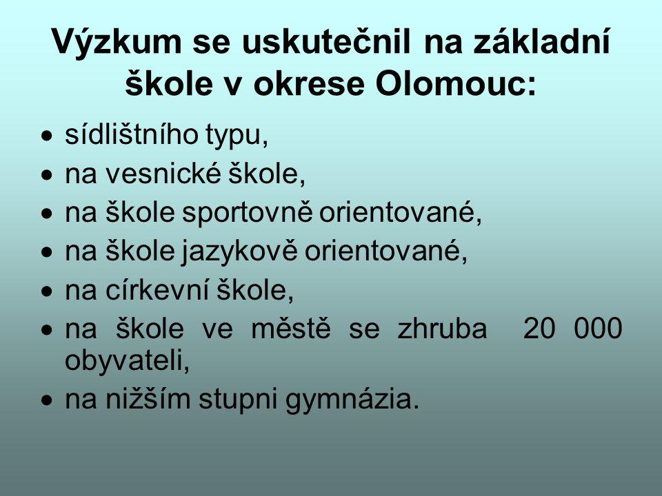 Výzkum se uskutečnil na základní škole v okrese Olomouc:  sídlištního typu,  na vesnické škole,  na škole sportovně orientované,  na škole jazykov