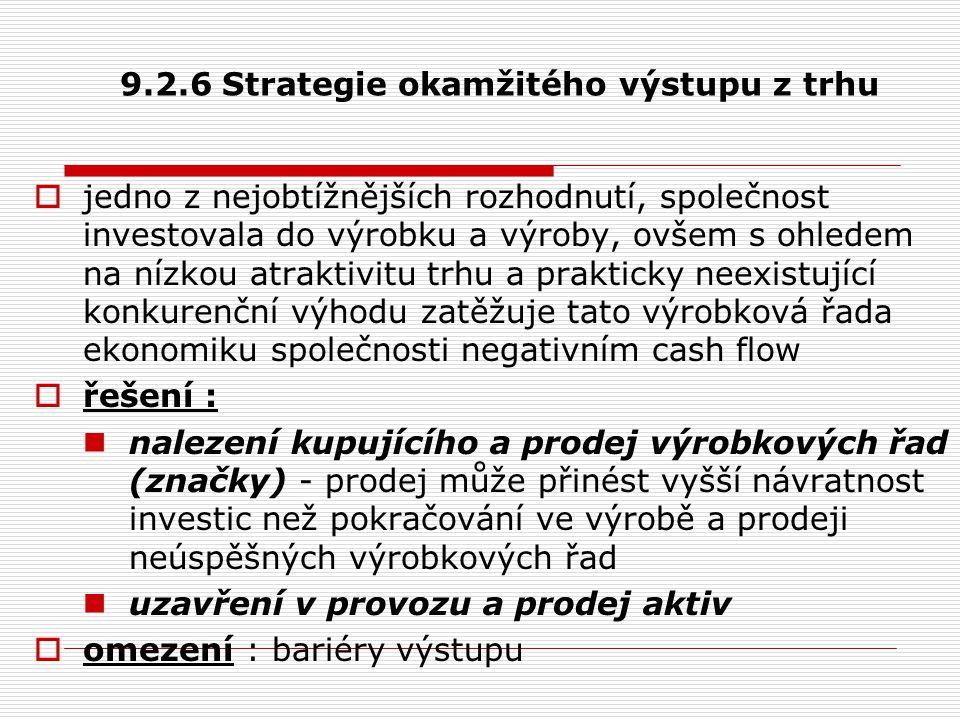 9.2.6 Strategie okamžitého výstupu z trhu  jedno z nejobtížnějších rozhodnutí, společnost investovala do výrobku a výroby, ovšem s ohledem na nízkou