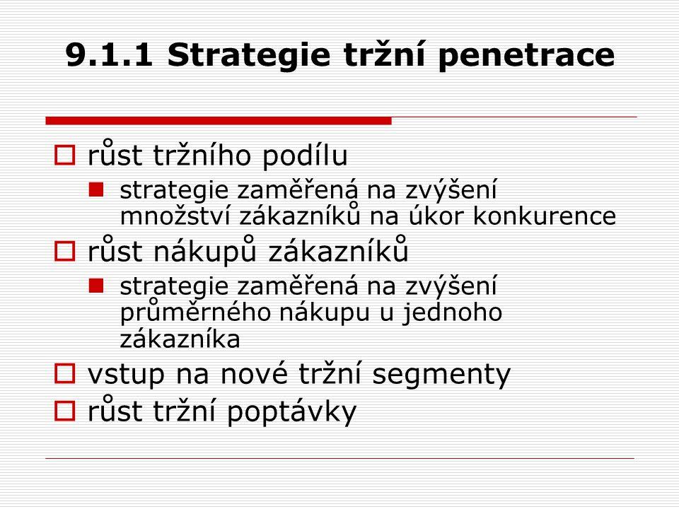9.1.1 Strategie tržní penetrace  růst tržního podílu strategie zaměřená na zvýšení množství zákazníků na úkor konkurence  růst nákupů zákazníků stra