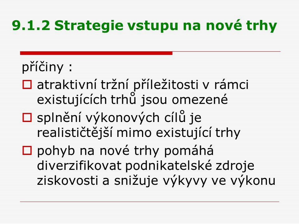 9.1.2 Strategie vstupu na nové trhy příčiny :  atraktivní tržní příležitosti v rámci existujících trhů jsou omezené  splnění výkonových cílů je real