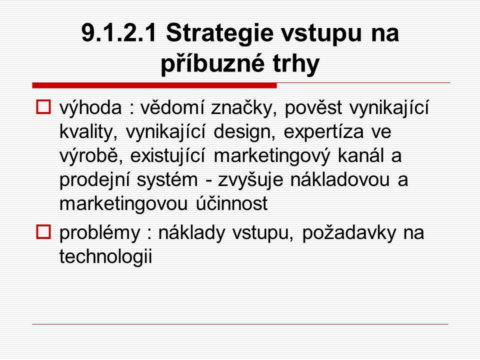 9.1.2.1 Strategie vstupu na příbuzné trhy  výhoda : vědomí značky, pověst vynikající kvality, vynikající design, expertíza ve výrobě, existující mark
