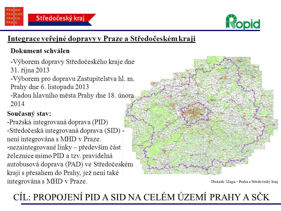 Integrace veřejné dopravy v Praze a Středočeském kraji Současný stav: -Pražská integrovaná doprava (PID) -Středočeská integrovaná doprava (SID) - není integrována s MHD v Praze.
