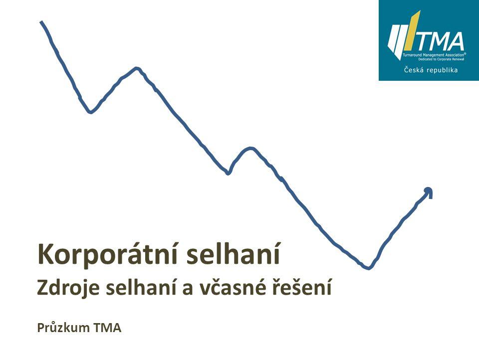 Korporátní selhaní Zdroje selhaní a včasné řešení Průzkum TMA