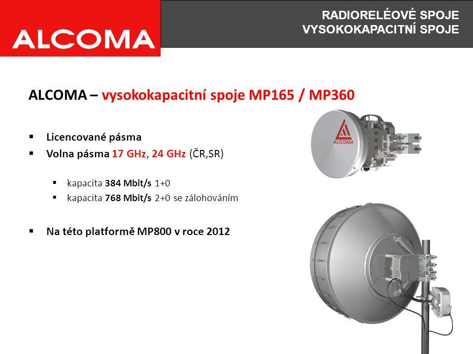 ALCOMA – vysokokapacitní spoje MP165 / MP360  Licencované pásma  Volna pásma 17 GHz, 24 GHz (ČR,SR)  kapacita 384 Mbit/s 1+0  kapacita 768 Mbit/s