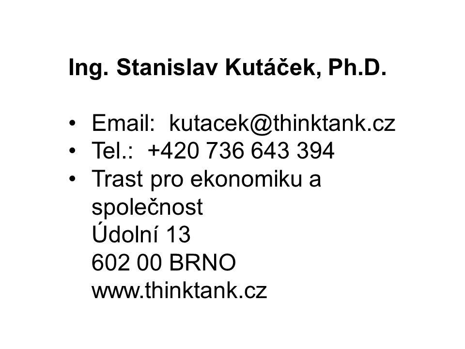 Ing. Stanislav Kutáček, Ph.D. Email: kutacek@thinktank.cz Tel.: +420 736 643 394 Trast pro ekonomiku a společnost Údolní 13 602 00 BRNO www.thinktank.