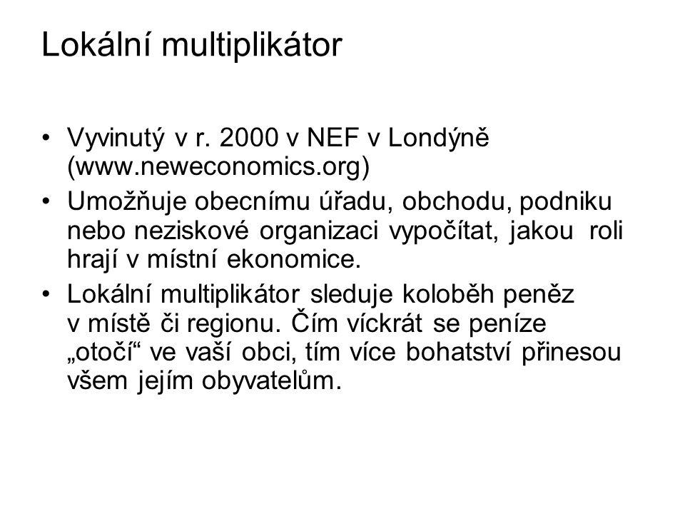 Lokální multiplikátor Vyvinutý v r. 2000 v NEF v Londýně (www.neweconomics.org) Umožňuje obecnímu úřadu, obchodu, podniku nebo neziskové organizaci vy
