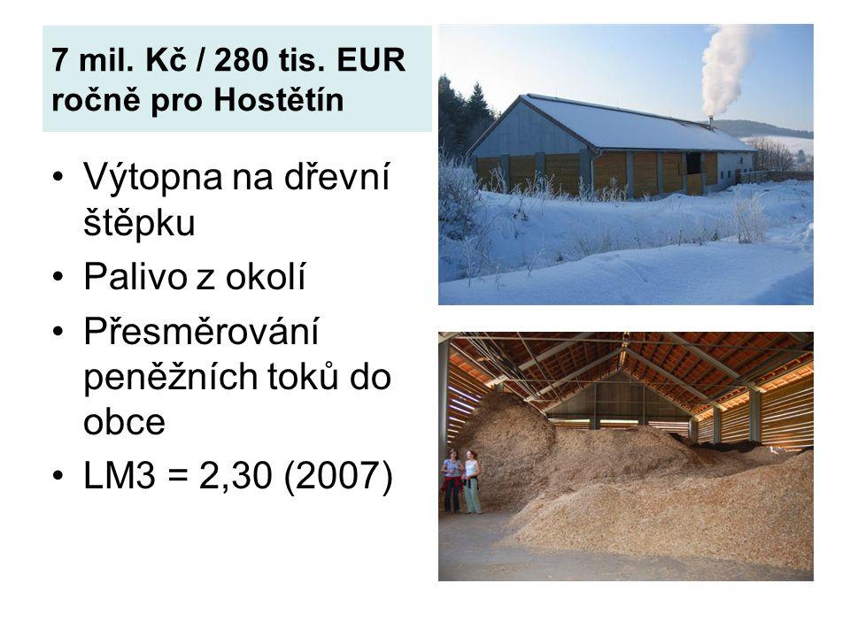 7 mil. Kč / 280 tis. EUR ročně pro Hostětín Výtopna na dřevní štěpku Palivo z okolí Přesměrování peněžních toků do obce LM3 = 2,30 (2007)