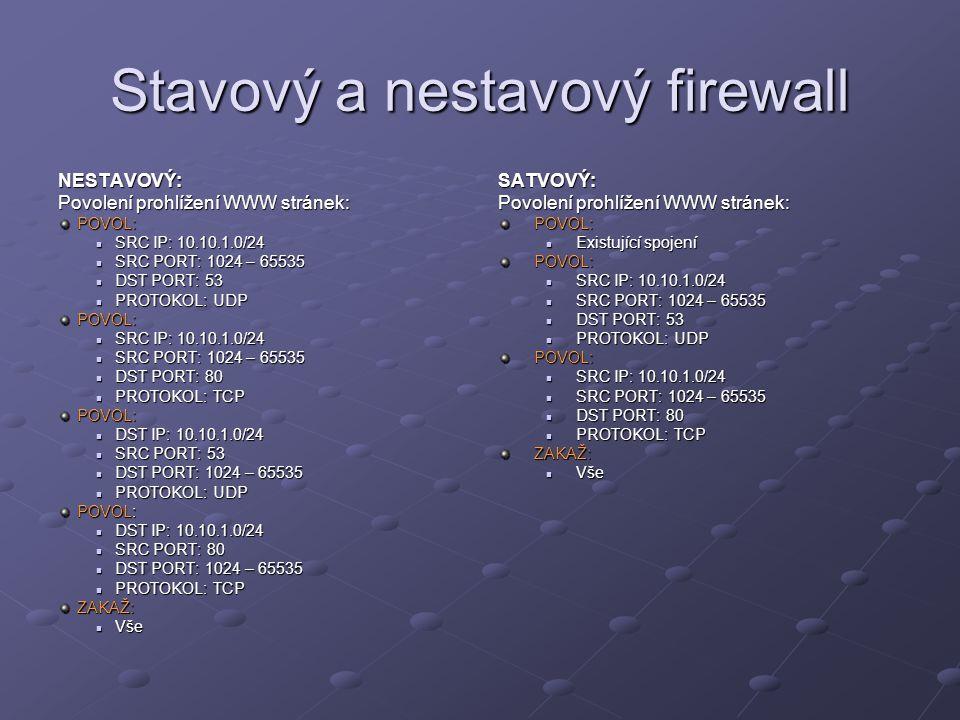 Stavový a nestavový firewall NESTAVOVÝ: Povolení prohlížení WWW stránek: POVOL: SRC IP: 10.10.1.0/24 SRC IP: 10.10.1.0/24 SRC PORT: 1024 – 65535 SRC P