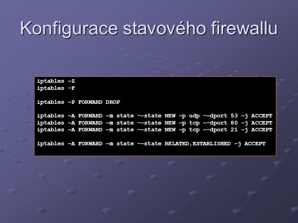 Konfigurace stavového firewallu iptables –Z iptables -F iptables –P FORWARD DROP iptables –A FORWARD –m state -–state NEW –p udp -–dport 53 –j ACCEPT