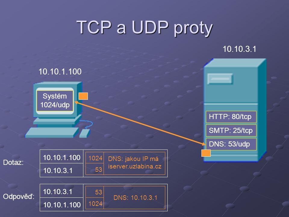 TCP a UDP proty HTTP: 80/tcp SMTP: 25/tcp DNS: 53/udp Systém 1024/udp 10.10.1.100 10.10.3.1 10.10.1.100 10.10.3.1 1024 53 DNS: jakou IP má iserver.uzl