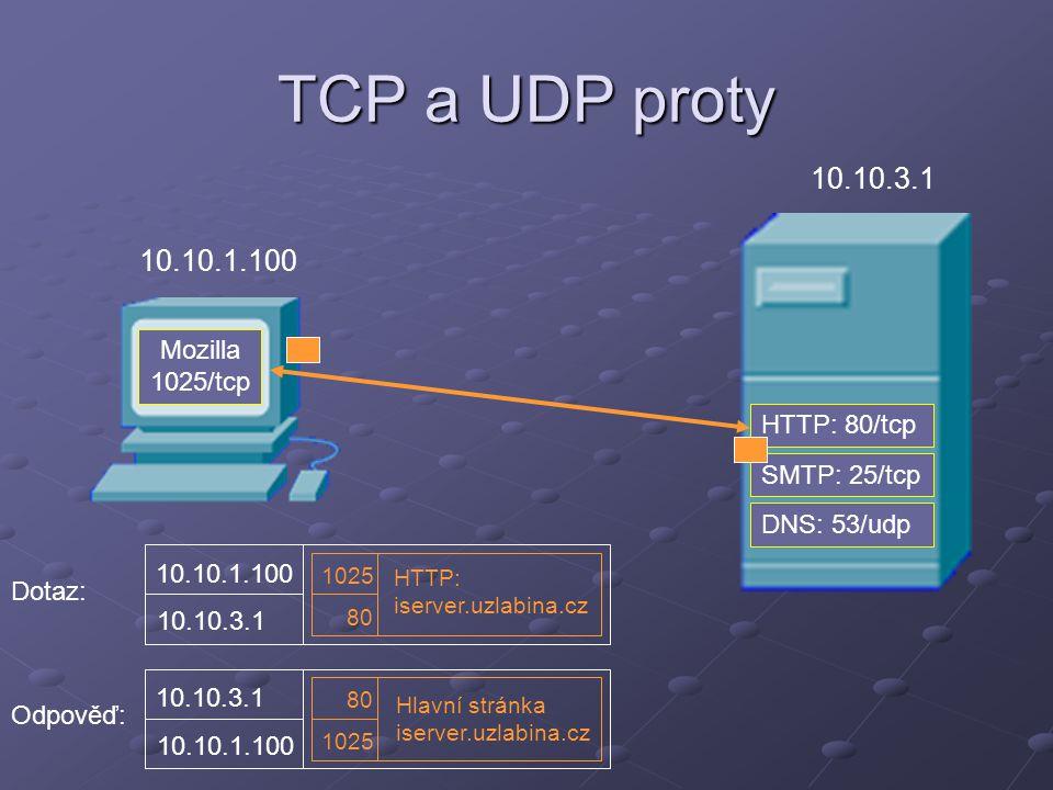 TCP a UDP proty HTTP: 80/tcp SMTP: 25/tcp DNS: 53/udp Mozilla 1025/tcp 10.10.1.100 10.10.3.1 10.10.1.100 10.10.3.1 1025 80 HTTP: iserver.uzlabina.cz 1