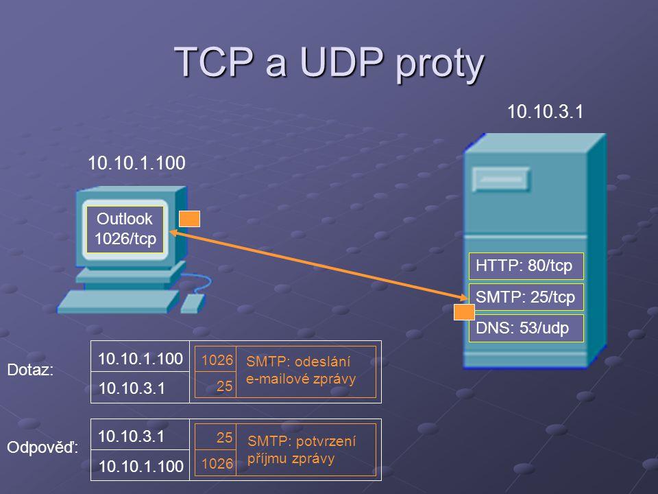 TCP a UDP proty HTTP: 80/tcp SMTP: 25/tcp DNS: 53/udp Outlook 1026/tcp 10.10.1.100 10.10.3.1 10.10.1.100 10.10.3.1 1026 25 SMTP: odeslání e-mailové zp