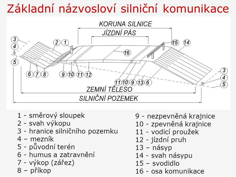 Základní názvosloví silniční komunikace 1 - směrový sloupek 2 - svah výkopu 3 - hranice silničního pozemku 4 – mezník 5 - původní terén 6 - humus a za