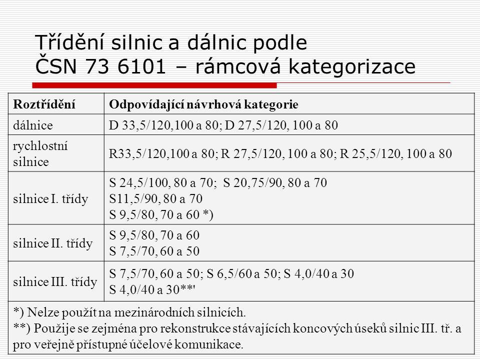Třídění silnic a dálnic podle ČSN 73 6101 – rámcová kategorizace RoztříděníOdpovídající návrhová kategorie dálniceD 33,5/120,100 a 80; D 27,5/120, 100