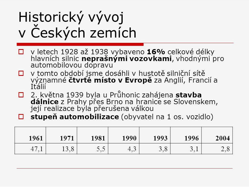 Historický vývoj v Českých zemích  v letech 1928 až 1938 vybaveno 16% celkové délky hlavních silnic neprašnými vozovkami, vhodnými pro automobilovou