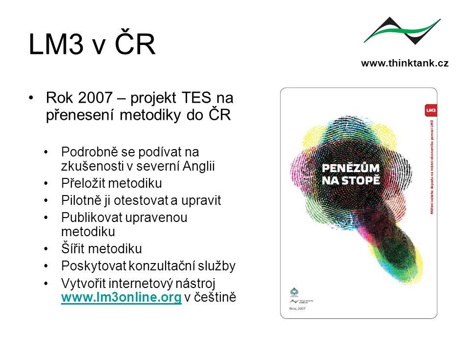 www.thinktank.cz LM3 v ČR Rok 2007 – projekt TES na přenesení metodiky do ČR Podrobně se podívat na zkušenosti v severní Anglii Přeložit metodiku Pilo