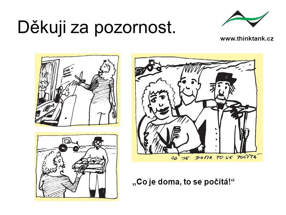 """www.thinktank.cz Děkuji za pozornost. """"Co je doma, to se počítá!"""