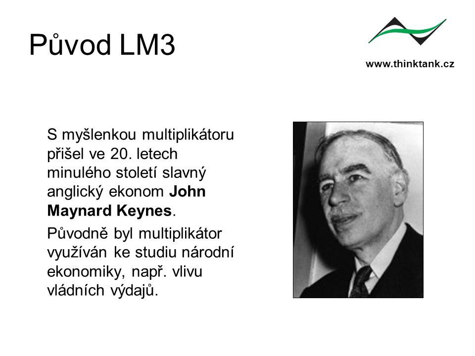 www.thinktank.cz Původ LM3 S myšlenkou multiplikátoru přišel ve 20. letech minulého století slavný anglický ekonom John Maynard Keynes. Původně byl mu