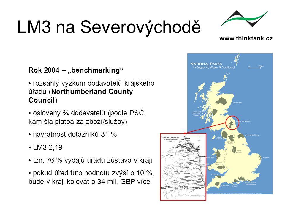 """www.thinktank.cz LM3 na Severovýchodě Rok 2004 – """"benchmarking rozsáhlý výzkum dodavatelů krajského úřadu (Northumberland County Council) osloveny ¾ dodavatelů (podle PSČ, kam šla platba za zboží/služby) návratnost dotazníků 31 % LM3 2,19 tzn."""