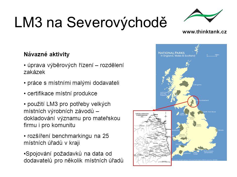 www.thinktank.cz LM3 na Severovýchodě Návazné aktivity úprava výběrových řízení – rozdělení zakázek práce s místními malými dodavateli certifikace mís